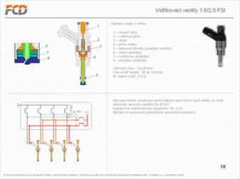 Popis vstřikovacího ventilu