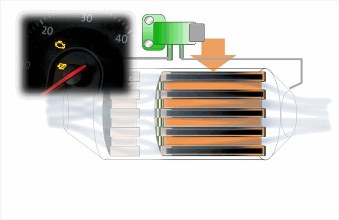 Rozsvěcení kontrolky filtru popř. i diagnostické kontrolky MIL
