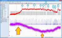 Kolaps tlaku v railu po 14 sekundách