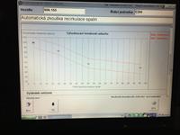 Automatický test EGR na průtok váhy